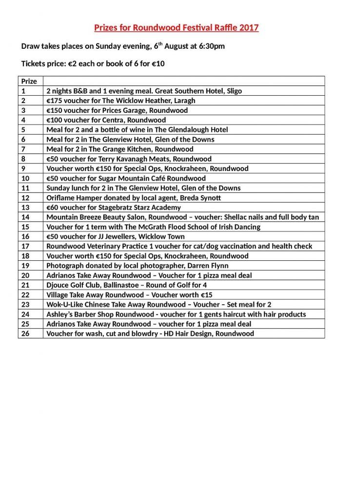 raffle list